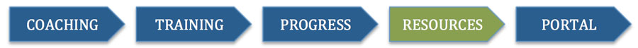 Coaching, Training, Progress, Resources, Portal Progression